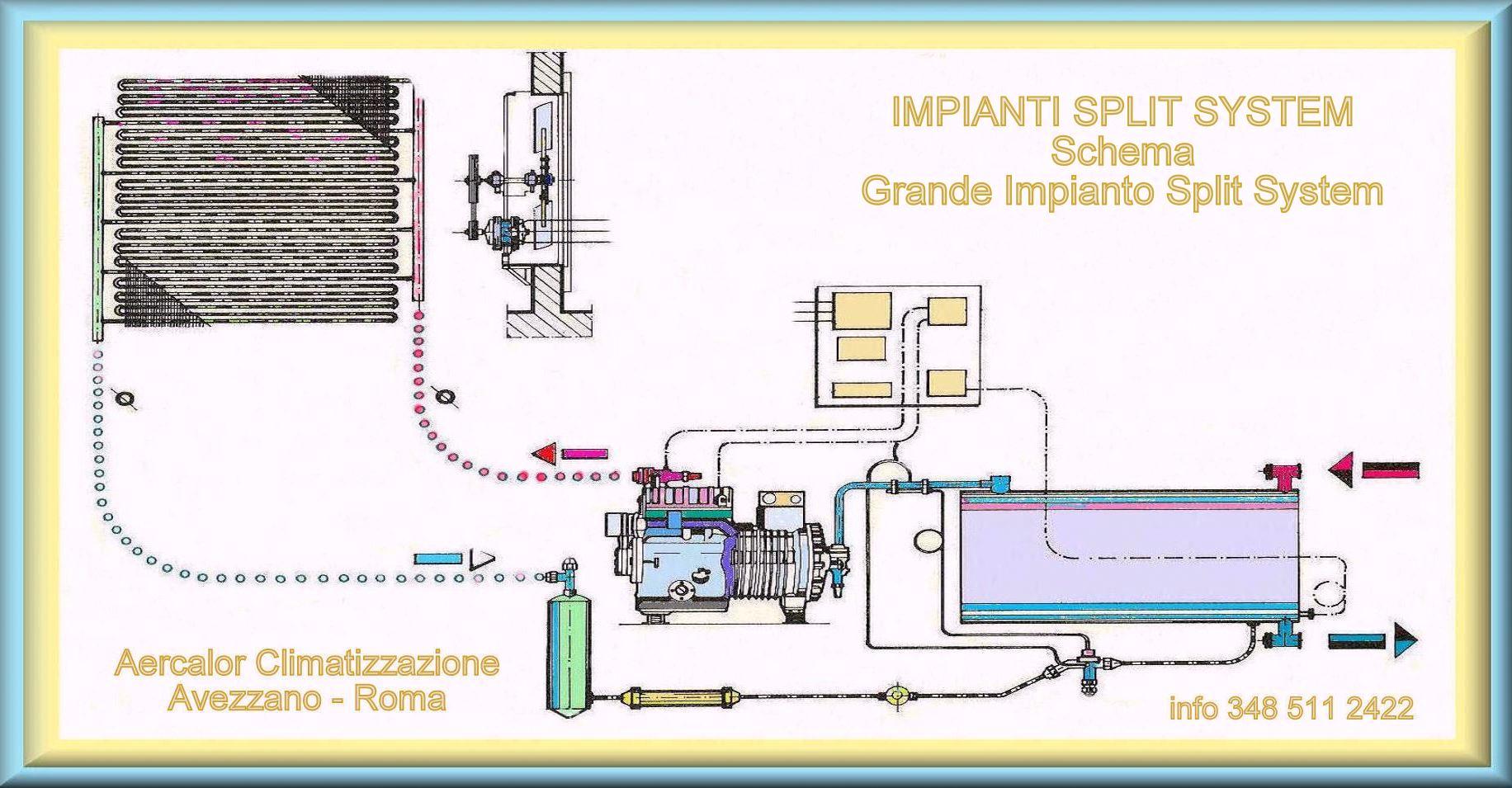 Aerazione forzata costo impianto condizionamento - Impianto condizionamento canalizzato ...
